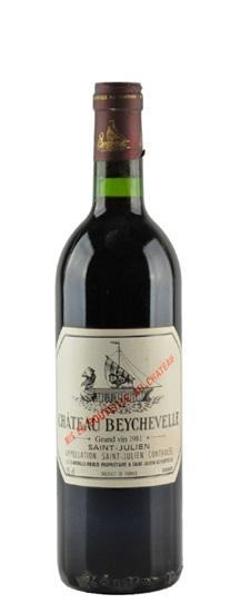 1981 Beychevelle Bordeaux Blend