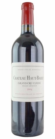 2004 Haut Bailly Bordeaux Blend